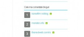 zelist top most comm blogs