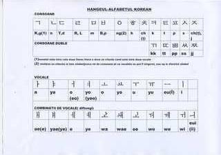 alfabetulhangeul002